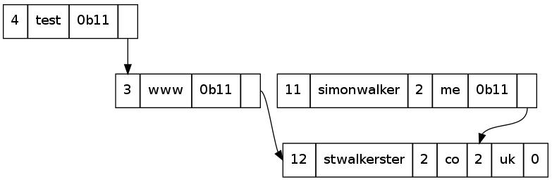 dns3 (1)